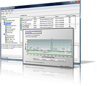 Windows 7 IPSentry Network Monitoring Suite 7.1.11 full